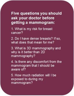 five questions before mammogram