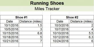 running shoe mileage tracker