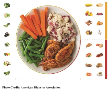 plate of carrots, green beans, and chicken